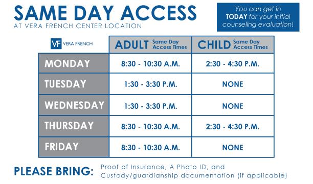 Same-Day-Access-Chart-v3.png